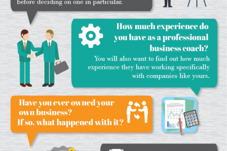 What to Ask a Business Coach Infographic