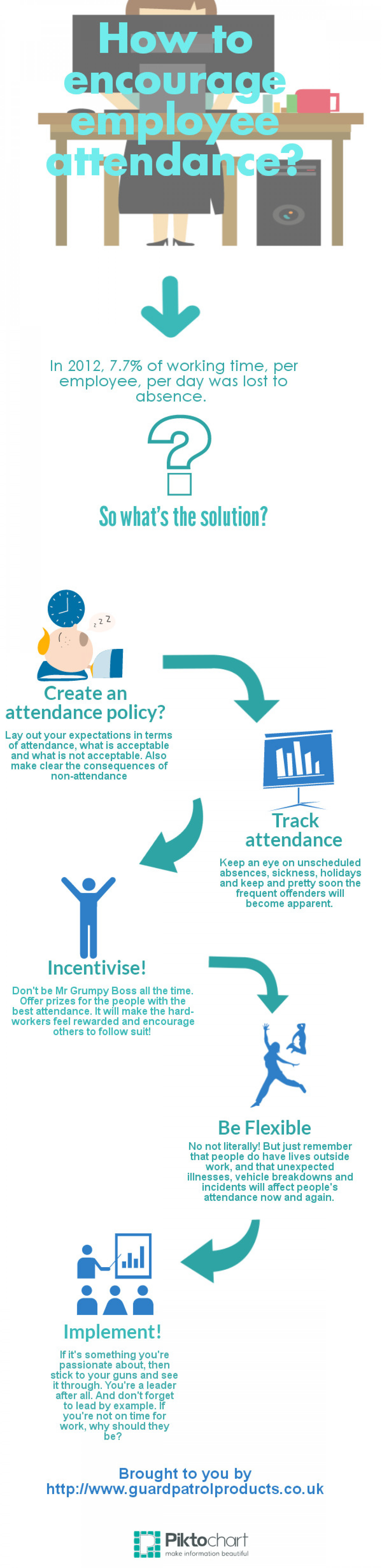 What to do About Attendance Infographic