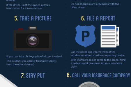 What to Do After a Car Accident in 10 Steps Infographic