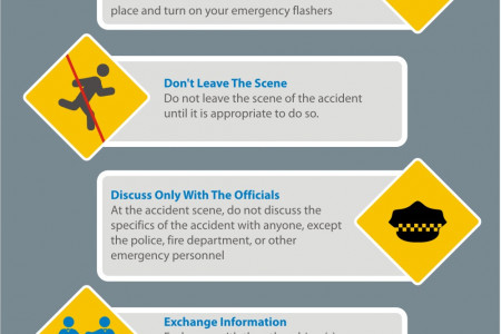 What To Do After A Car Accident? Infographic