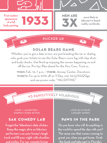What to do for Valentine's Day in Orlando 2016 Infographic