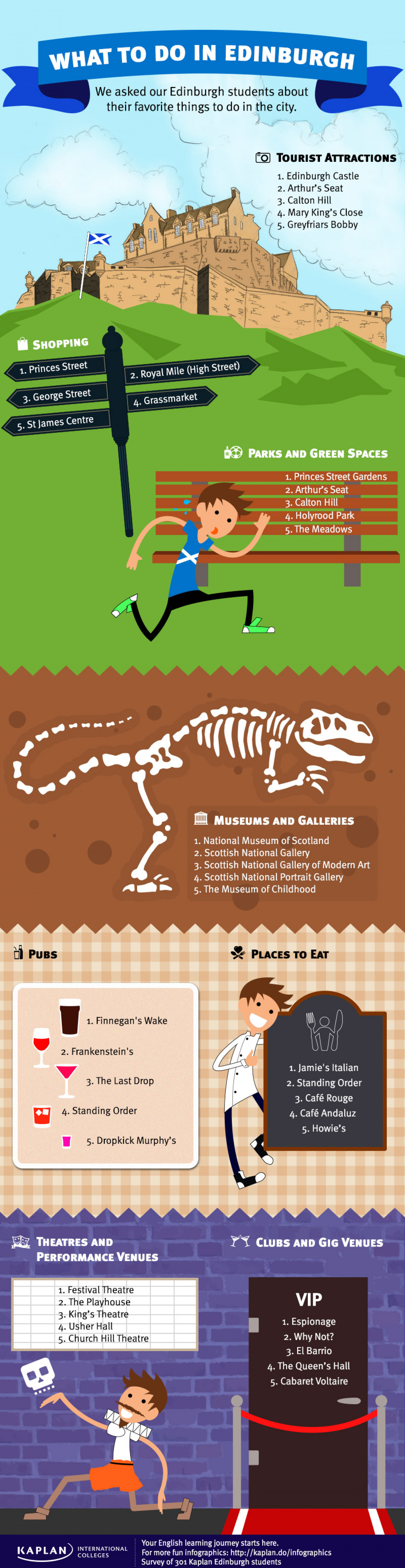 What to do in Edinburgh?  Infographic