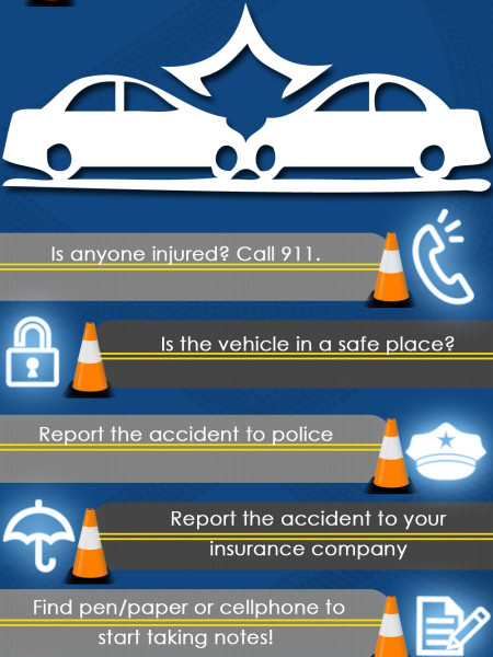 What to do When in an Accident Infographic