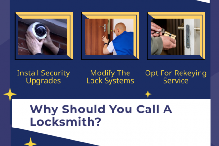 WHAT TO DO WHEN THERE IS A BURGLARY? Infographic