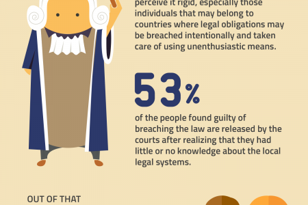 What To Expect In Dubai When It Comes To The Native Law? Infographic