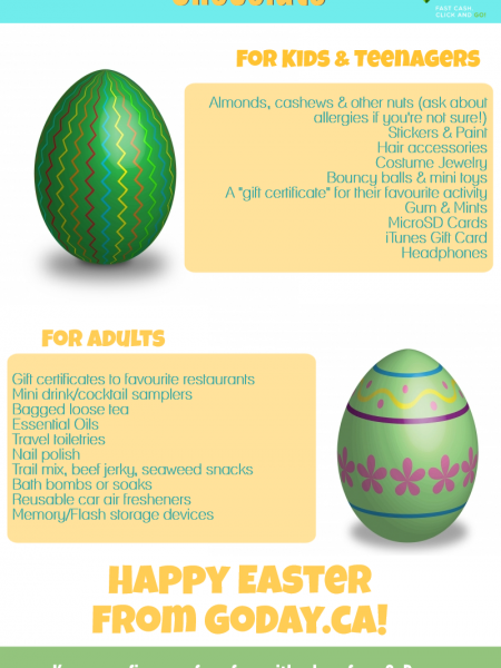 What To Hide Other Than Chocolate At Easter Infographic