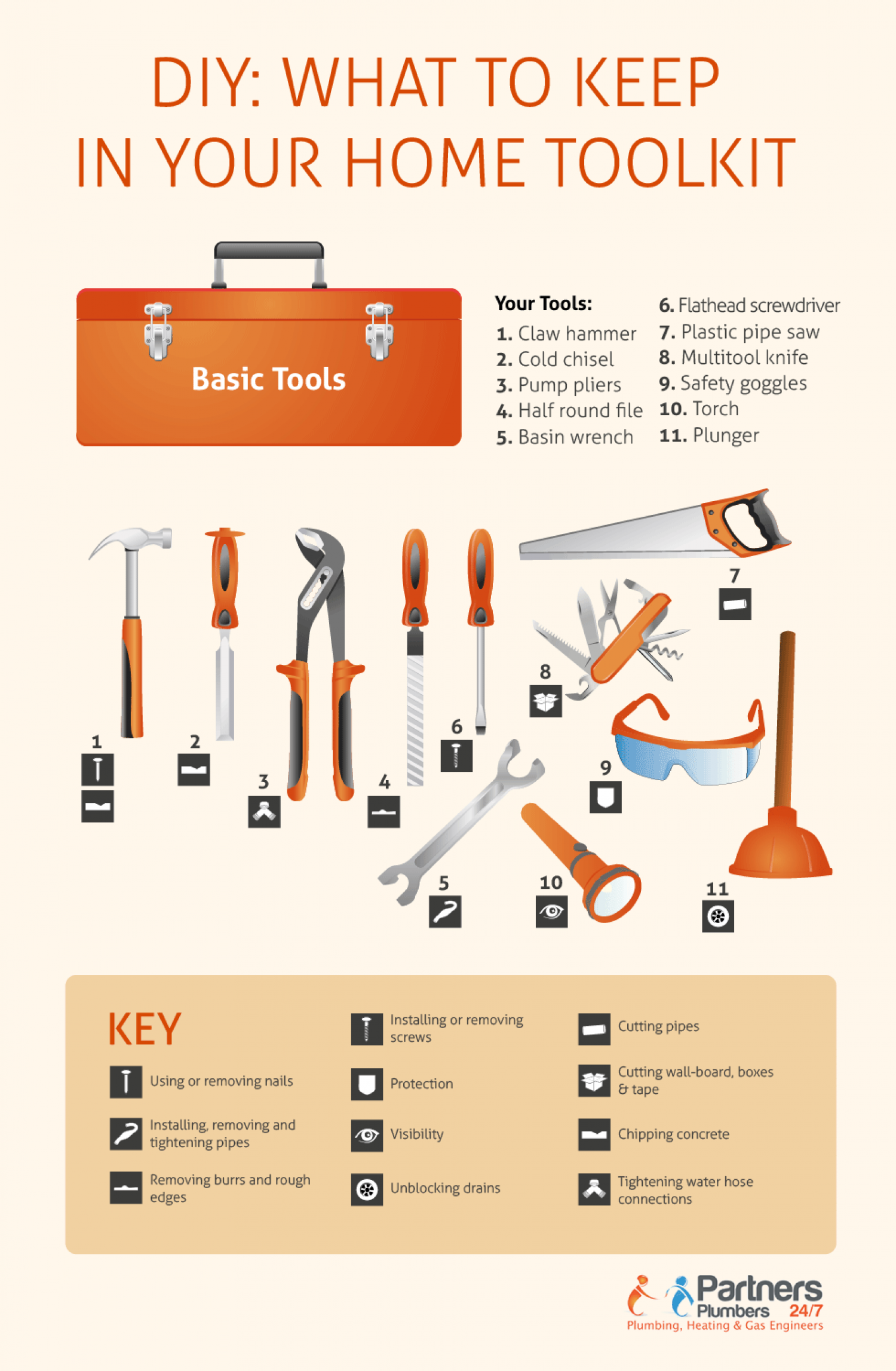 DIY: What to Keep in Your Home Toolkit Infographic
