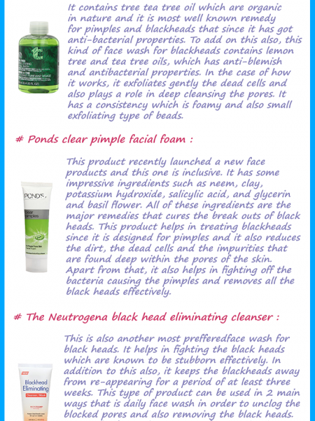 What to know about the best face wash for blackheads Infographic