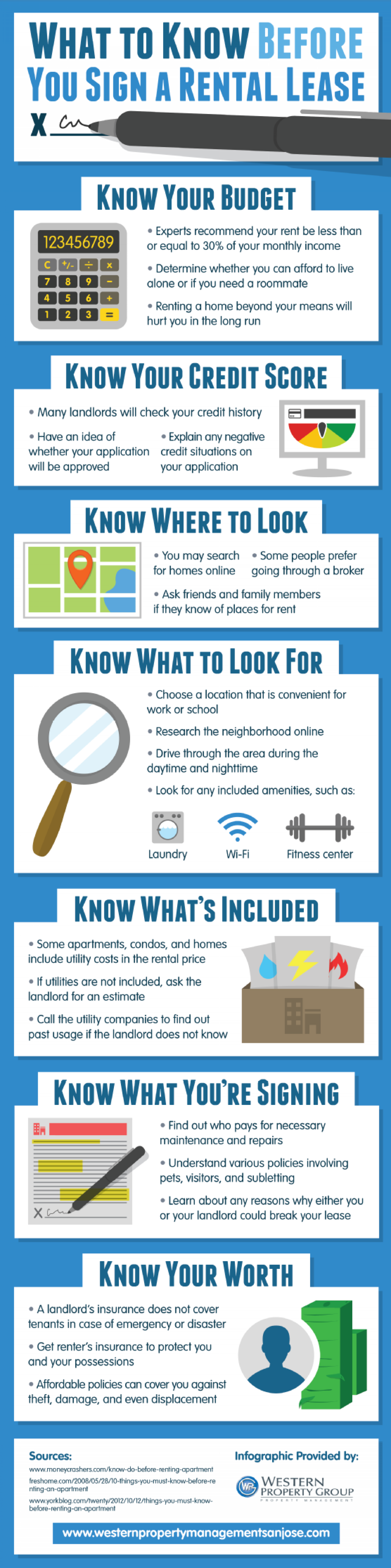 What to Know Before You Sign a Rental Lease Infographic