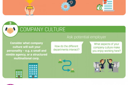 What to Look for in a Job Beyond The Salary Infographic