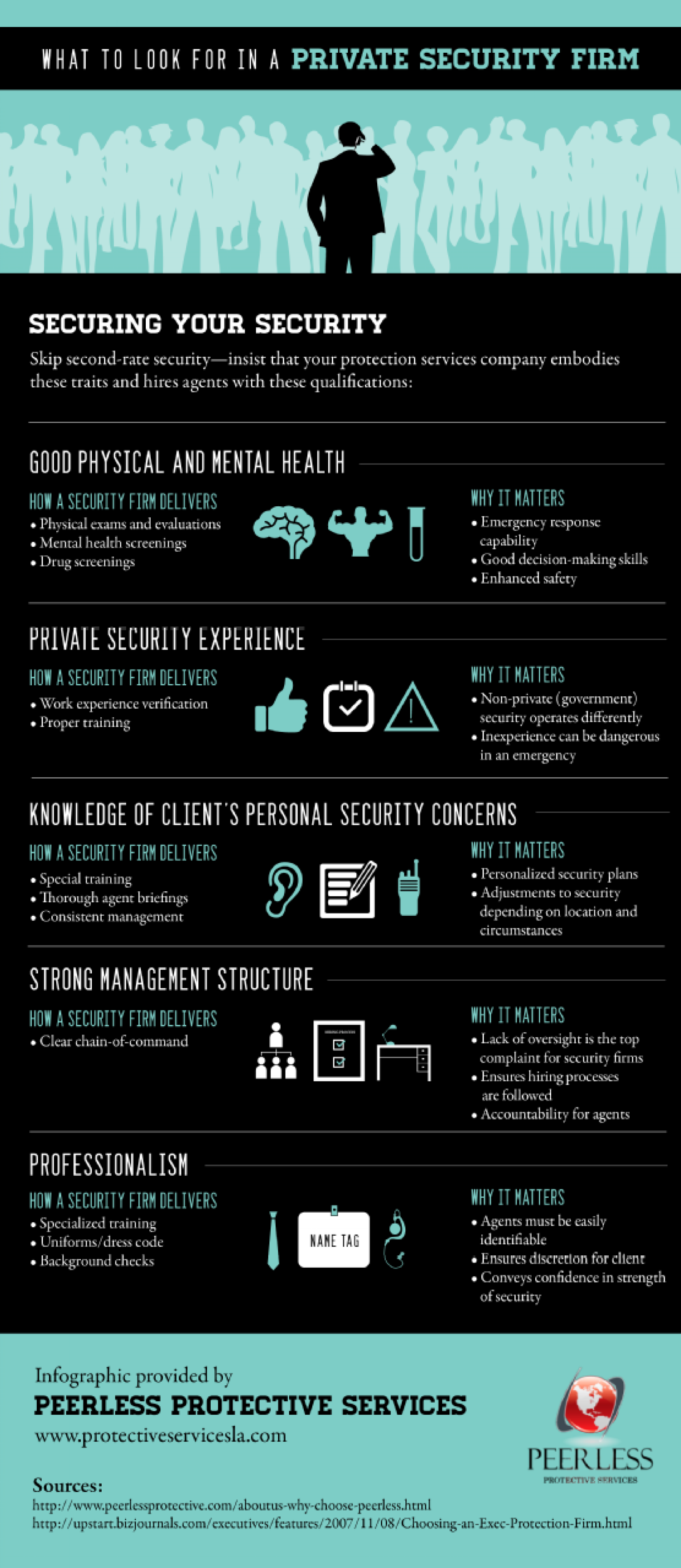 What To Look For In A Private Security Firm Infographic