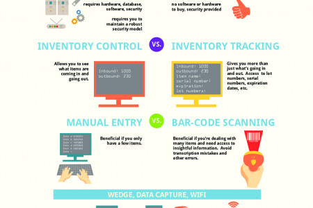 What to Look for in an Inventory Management Solution? Infographic