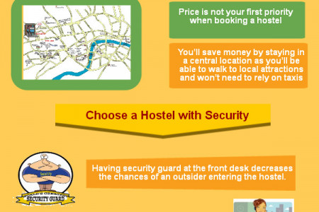 What to Look for When Choosing a Hostel Online Infographic
