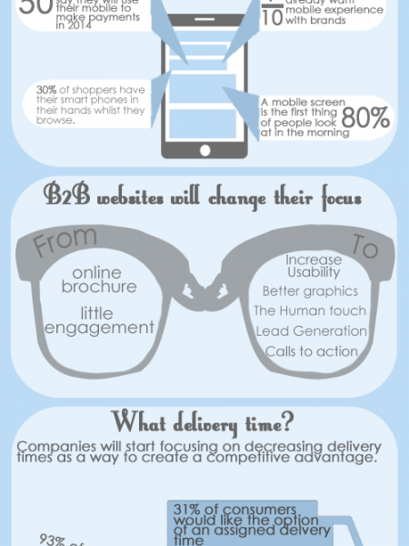 What to Watch in 2014 Infographic