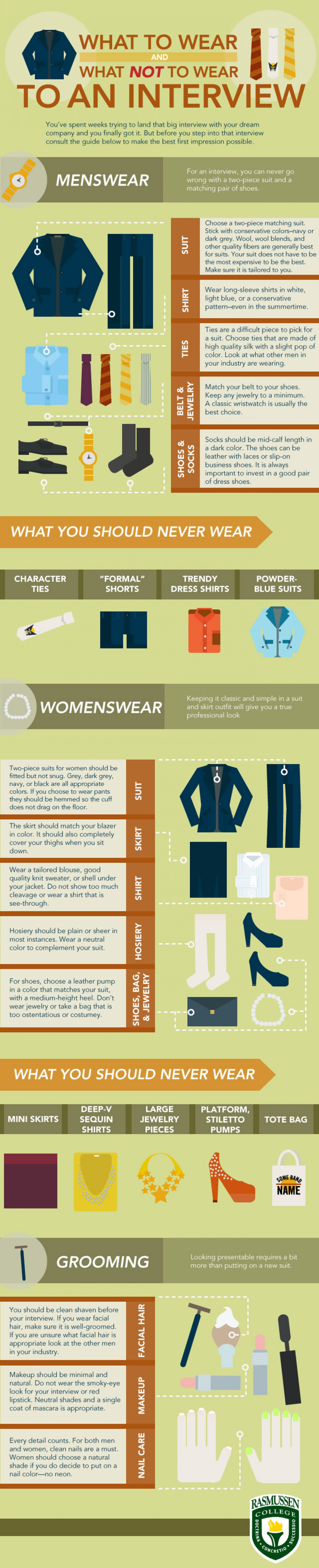What to Wear and What Not to Wear to an Interview Infographic