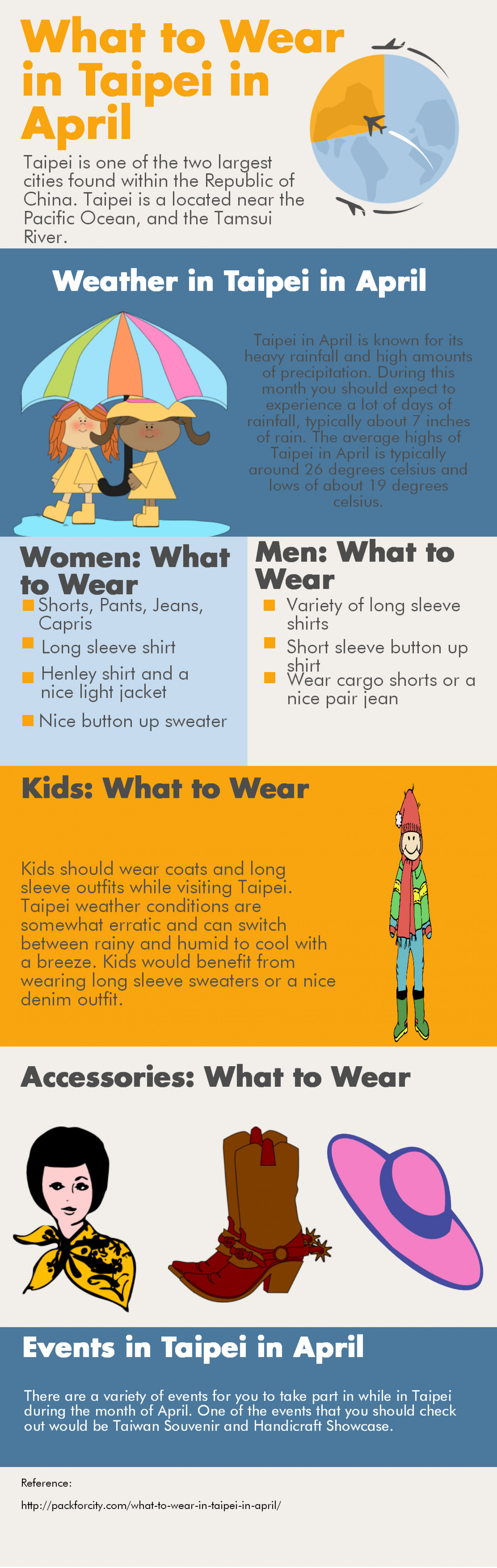 What to Wear in Taipei in April Infographic