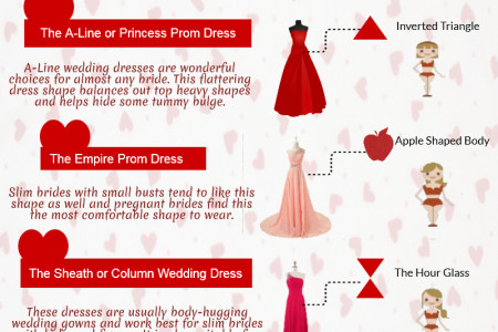 What to Wear on Prom that ensemble YOUR Curves? Infographic