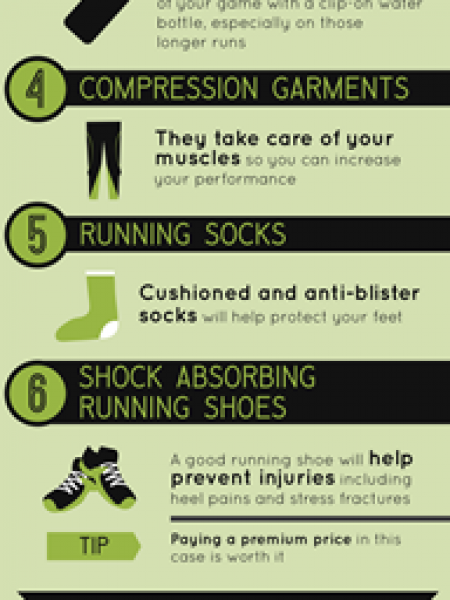 What To Wear While Running Infographic