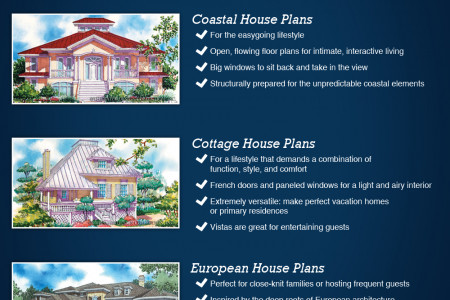What Type of House Design Suits Your Lifestyle? Infographic