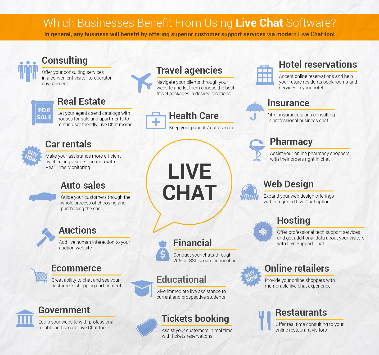 what types of businesses can benefit from live chat software what types of businesses can benefit from live chat software ly