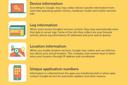 What Types of Information Does Google Collect About Us? [Infographic] Infographic