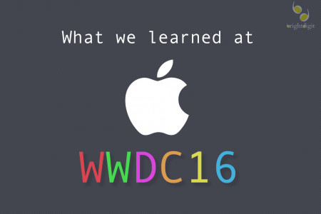 What We Learned At WWDC 2016 Infographic