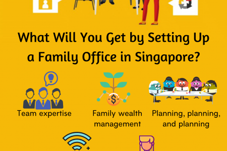 What Will You Get by Setting Up a Family Office in Singapore? Infographic