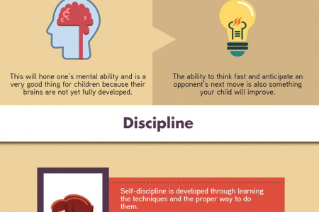 What You Can Learn in Martial Arts for Kids Program Infographic