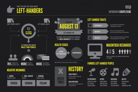 What You May Not Know About Left-Handers Infographic