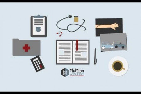 What you need to claim maximum personal injury compensation Infographic