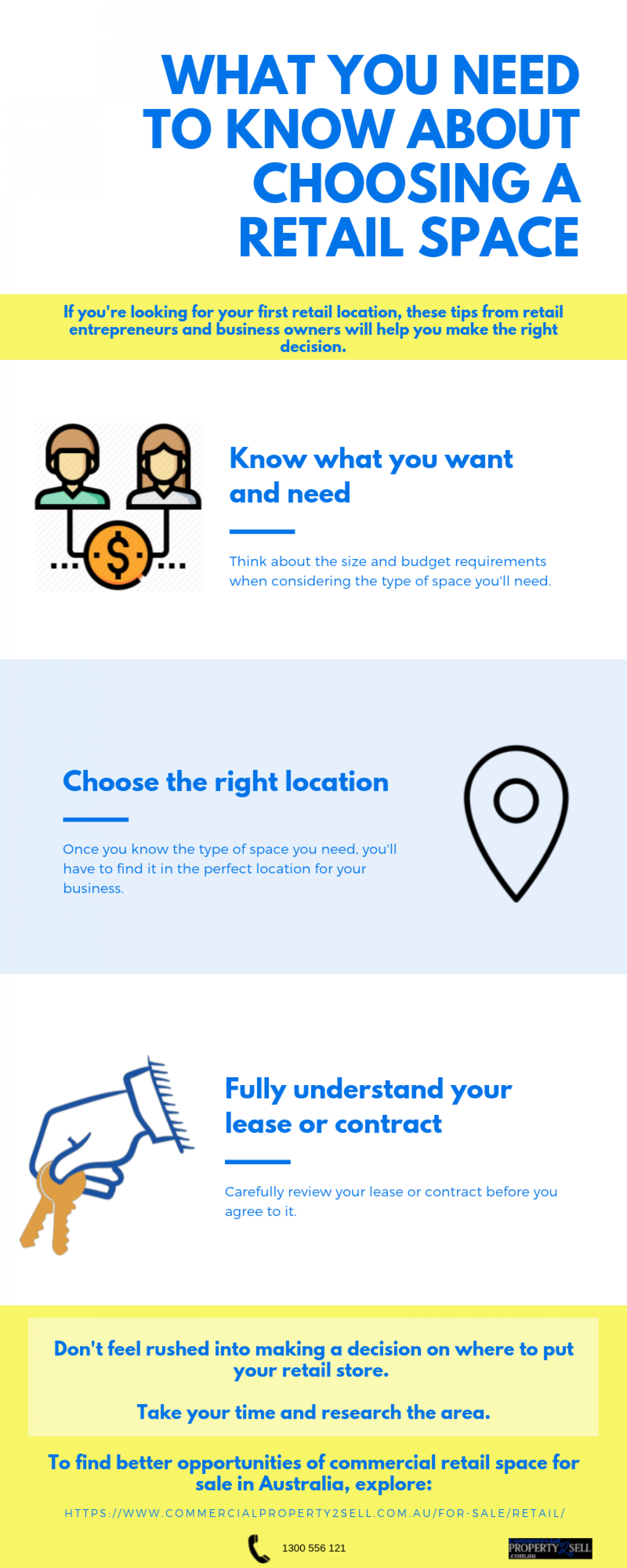 What You Need to Know About Choosing a Retail Space in Australia Infographic