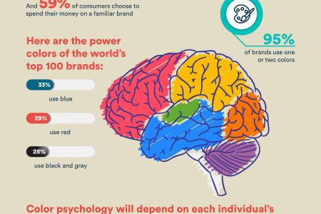 What You Need to Know about Color Psychology  Infographic