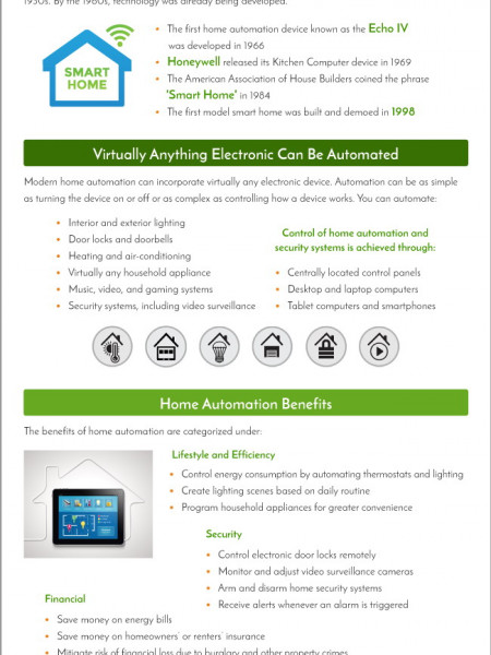What You Need to Know About Home Automation Infographic