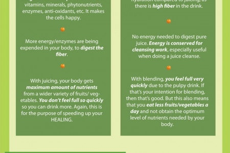 Juicing: What You Need To Know Infographic