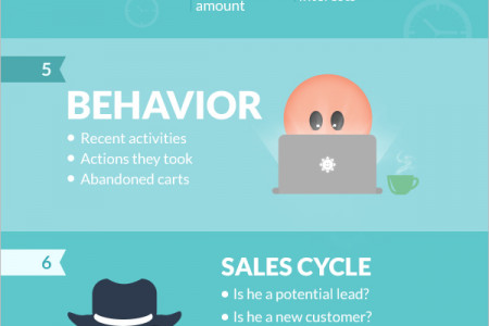 What You Should Know About Your Customers Infographic