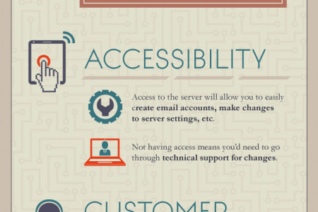 What You Should Look for in a Web Host Infographic