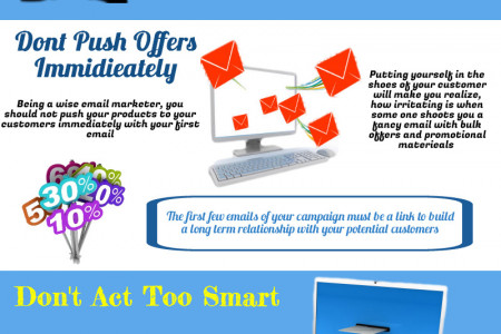 What You Should Not Do When Doing Email Marketing Infographic