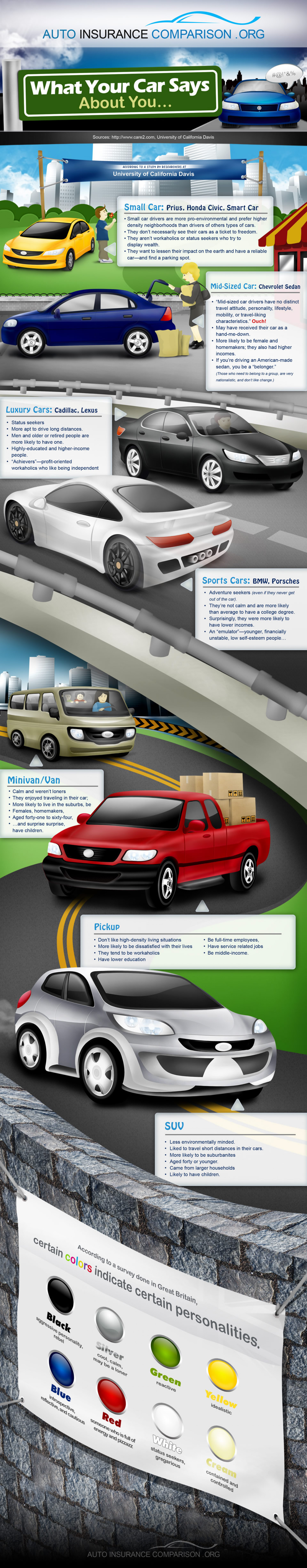 What Your Car Says About You Infographic
