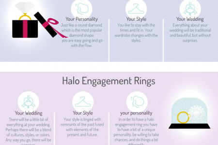 What Your Engagement Ring Says About You Infographic
