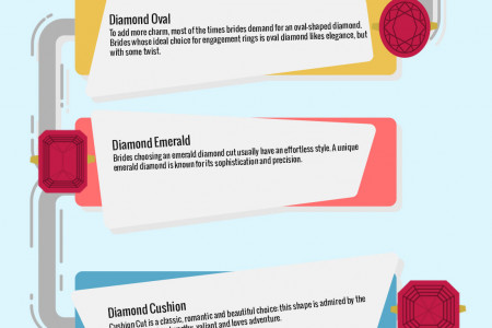 ­­­­What Your Engagement Ring Speaks About You Infographic