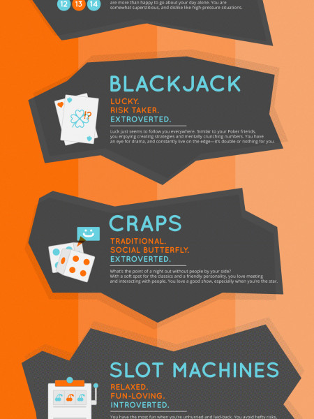 What Your Favorite Casino Game Says About You Infographic