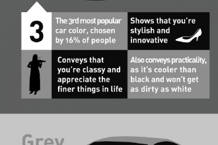 What Your Hyundai's Color Says About You Infographic
