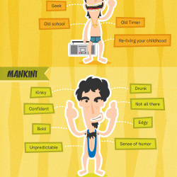 What Your Underwear Says About You!