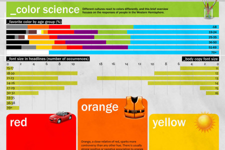 What your Web Design Say About? Infographic