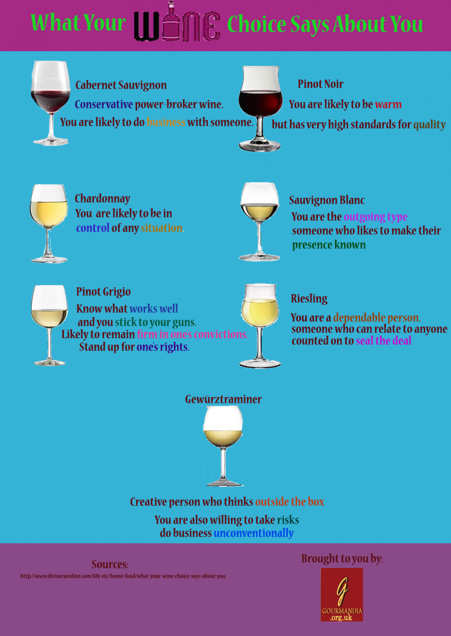 What Your Wine Choice Says About You Infographic