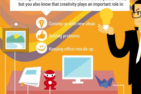 What Your Workspace Says About You Infographic