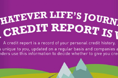 Whatever Life's Journey, Your Credit Report is Vital Infographic