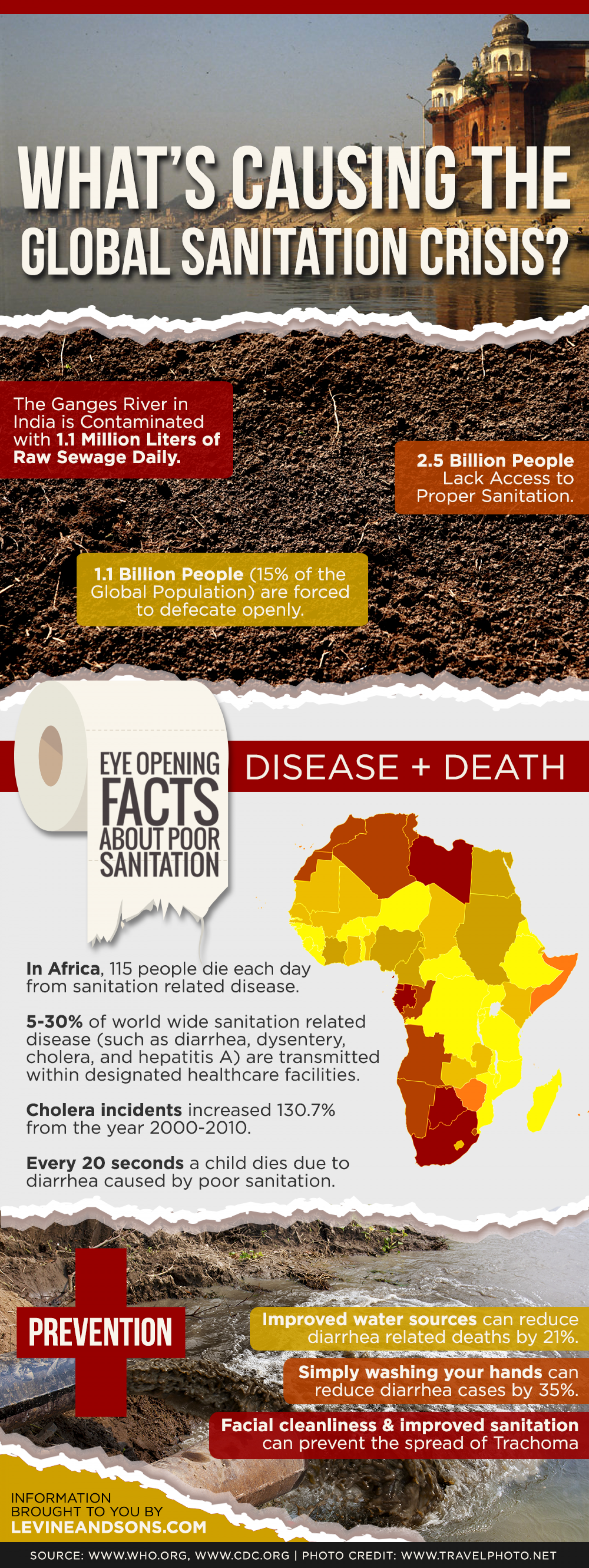 What's Causing the Global Sanitation Crisis? Infographic
