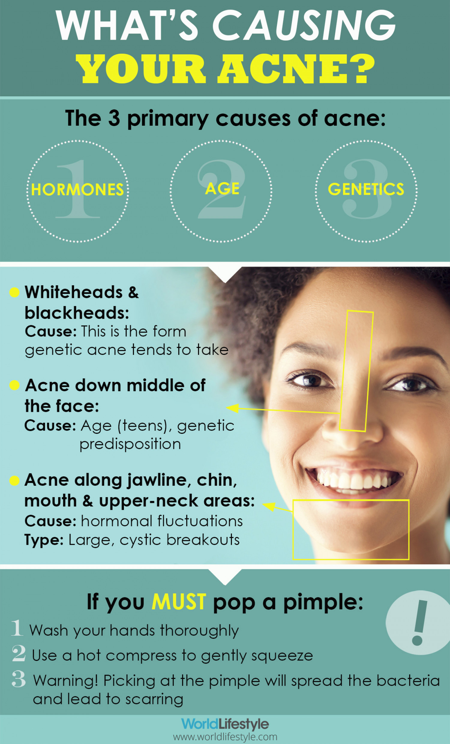 What's Causing Your Acne? Infographic