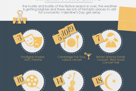 What's happening in Cambridge in February? Infographic